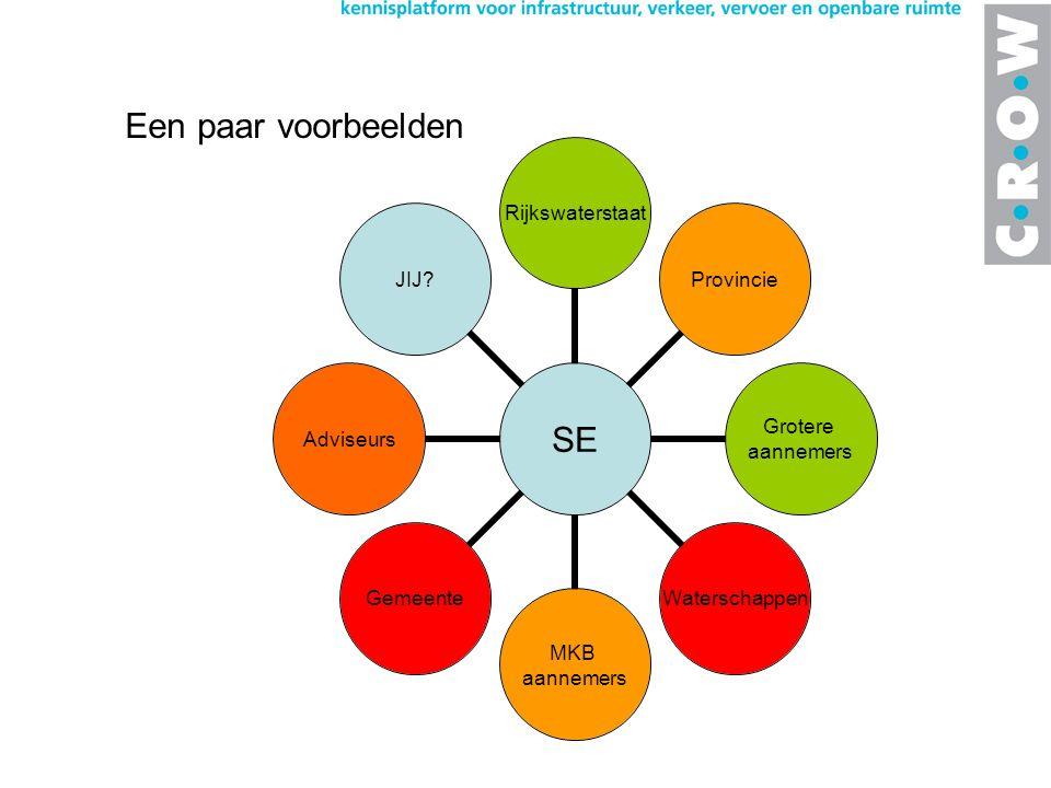 Een paar voorbeelden SE RijkswaterstaatProvincie Grotere aannemers Waterschappen MKB aannemers GemeenteAdviseursJIJ