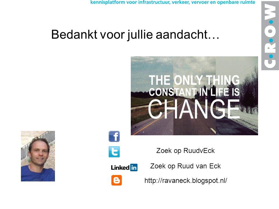 Zoek op RuudvEck Zoek op Ruud van Eck http://ravaneck.blogspot.nl/ Bedankt voor jullie aandacht…
