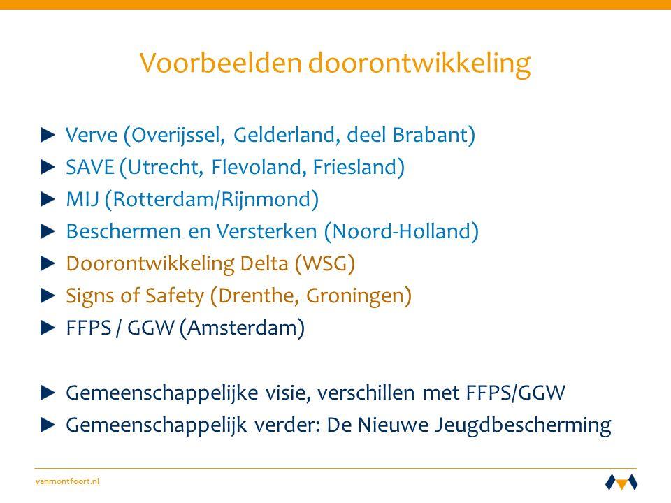 vanmontfoort.nl Voorbeelden doorontwikkeling Verve (Overijssel, Gelderland, deel Brabant) SAVE (Utrecht, Flevoland, Friesland) MIJ (Rotterdam/Rijnmond) Beschermen en Versterken (Noord-Holland) Doorontwikkeling Delta (WSG) Signs of Safety (Drenthe, Groningen) FFPS / GGW (Amsterdam) Gemeenschappelijke visie, verschillen met FFPS/GGW Gemeenschappelijk verder: De Nieuwe Jeugdbescherming