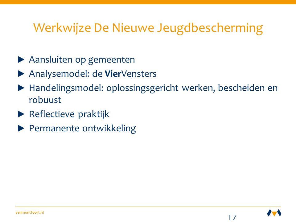 vanmontfoort.nl Werkwijze De Nieuwe Jeugdbescherming Aansluiten op gemeenten Analysemodel: de VierVensters Handelingsmodel: oplossingsgericht werken, bescheiden en robuust Reflectieve praktijk Permanente ontwikkeling 17