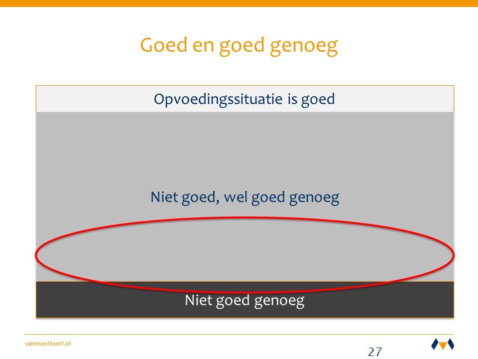 vanmontfoort.nl Goed en goed genoeg ‣ ‣ ‣ NPT 27 Opvoedingssituatie is goed Niet goed, wel goed genoeg Niet goed genoeg