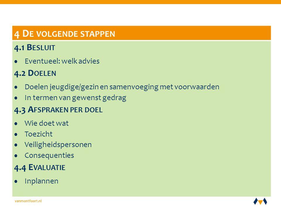 vanmontfoort.nl 4 D E VOLGENDE STAPPEN 4.1 B ESLUIT  Eventueel: welk advies 4.2 D OELEN  Doelen jeugdige/gezin en samenvoeging met voorwaarden  In termen van gewenst gedrag 4.3 A FSPRAKEN PER DOEL  Wie doet wat  Toezicht  Veiligheidspersonen  Consequenties 4.4 E VALUATIE  Inplannen