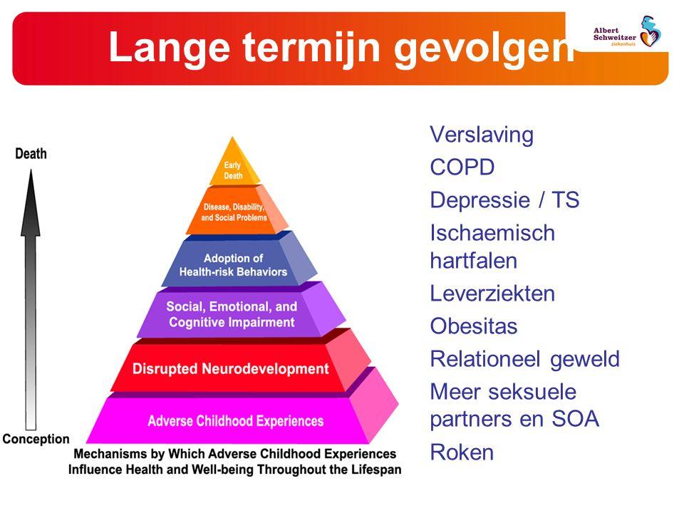 Lange termijn gevolgen Verslaving COPD Depressie / TS Ischaemisch hartfalen Leverziekten Obesitas Relationeel geweld Meer seksuele partners en SOA Rok