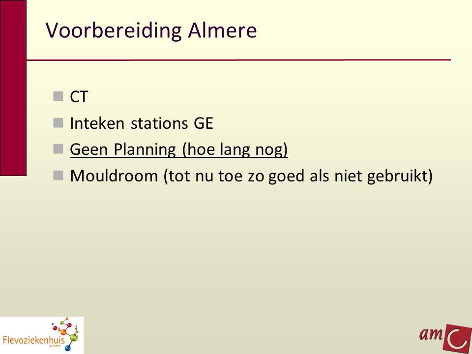Voorbereiding Almere CT Inteken stations GE Geen Planning (hoe lang nog) Mouldroom (tot nu toe zo goed als niet gebruikt)