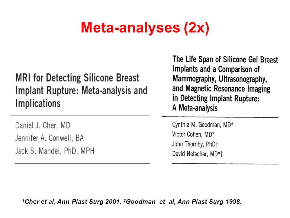 Meta-analyses (2x) 1 Cher et al, Ann Plast Surg 2001. 2 Goodman et al, Ann Plast Surg 1998.