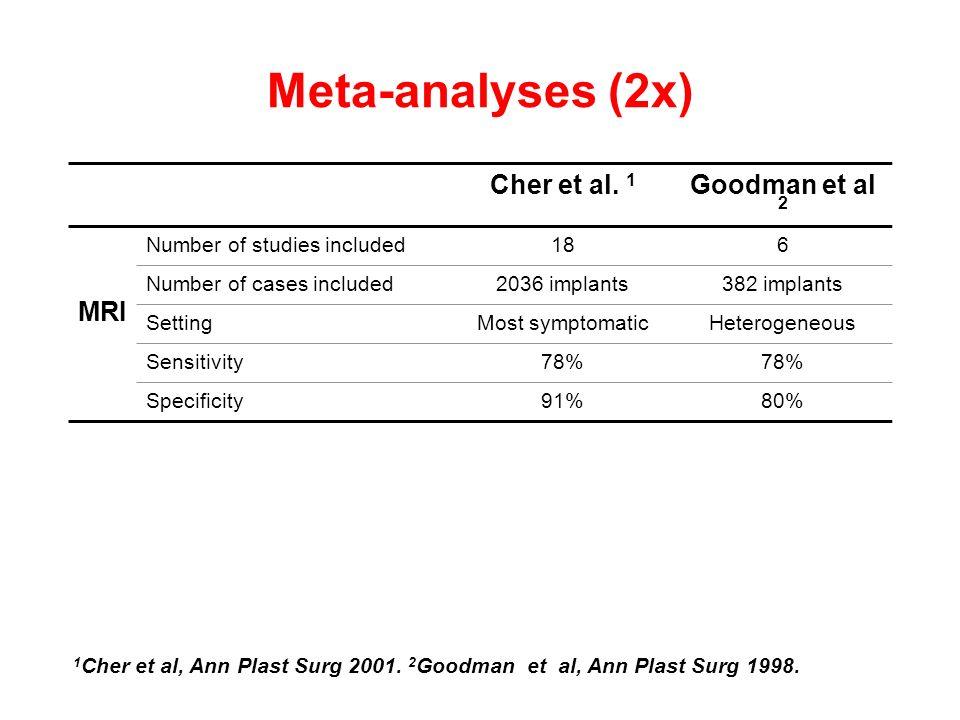 Meta-analyses (2x) Cher et al.