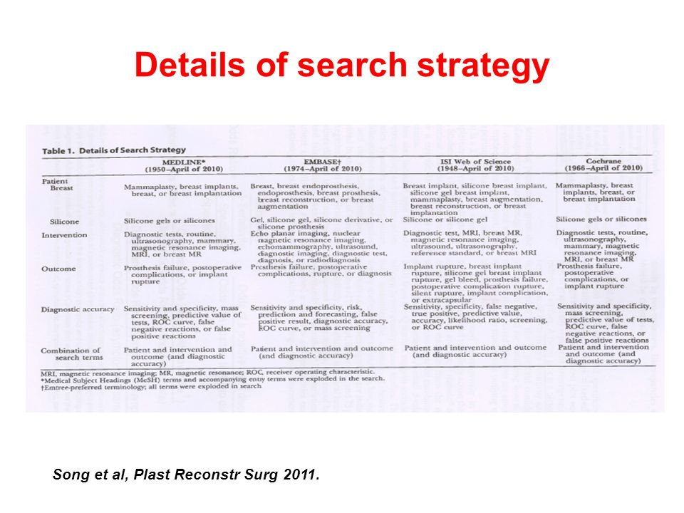 Details of search strategy Song et al, Plast Reconstr Surg 2011.