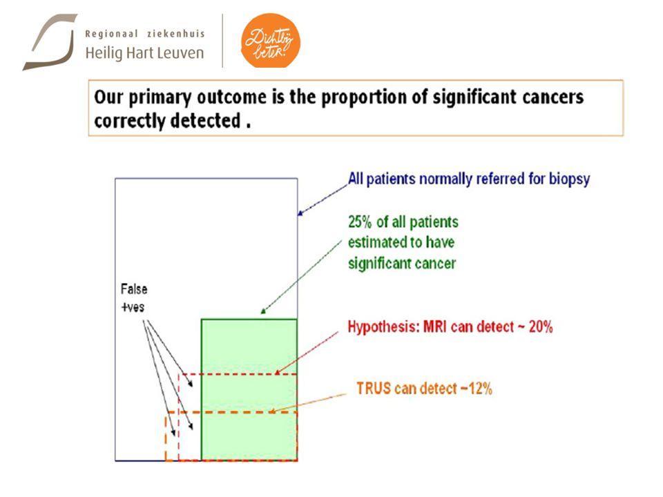 PI-RADS v2 Conclusie 5-punt schaal gebaseerd op enkel MRI beelden en vertaalt de probabiliteit dat de bevindingen correleren met een klinisch significante tumor Klinisch significante tumor in PI-RADS v2: Gleason >=7 En/of volume >= 0,5cc En/of EPP Naar de toekomst wordt gewerkt aan aanbevelingen en algoritmes om hieraan biopsie- en letsel-managment te koppelen.