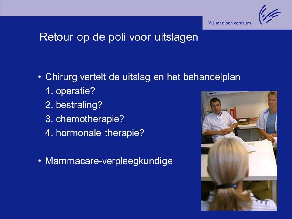 Retour op de poli voor uitslagen Chirurg vertelt de uitslag en het behandelplan 1.