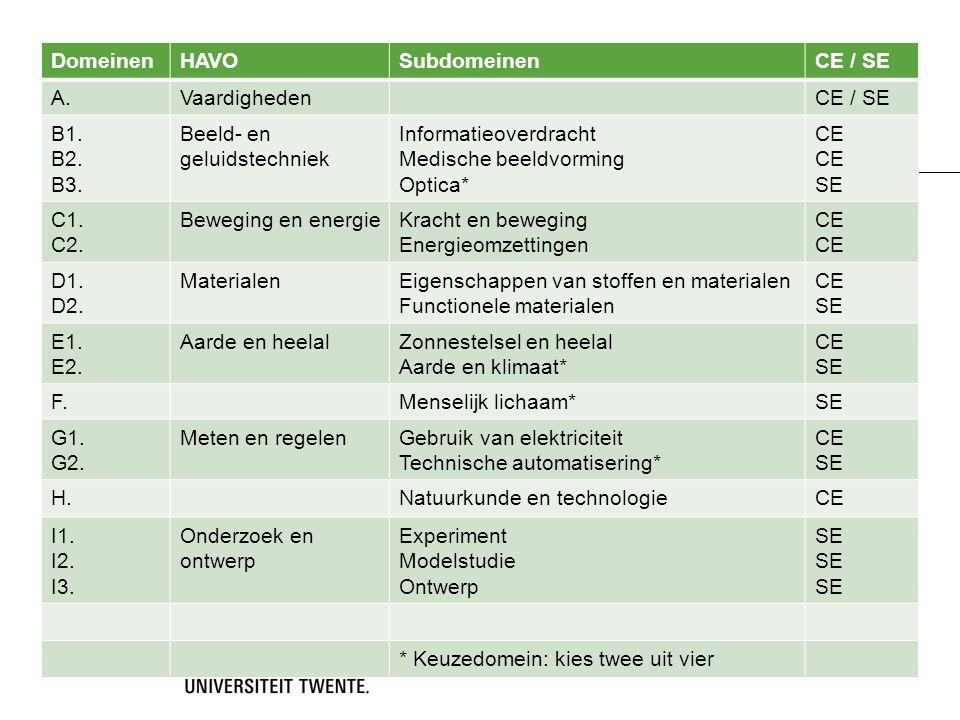 VWO DomeinenVWOSubdomeinenCE / SE A.VaardighedenCE / SE B1.