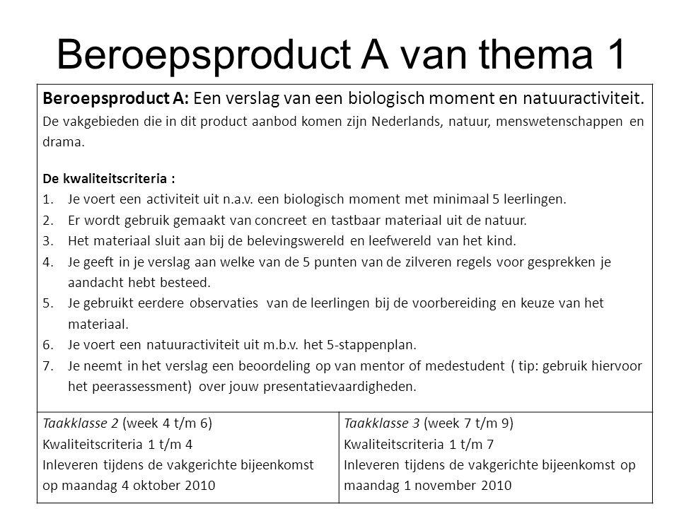 Beroepsproduct A van thema 1 Beroepsproduct A: Een verslag van een biologisch moment en natuuractiviteit. De vakgebieden die in dit product aanbod kom
