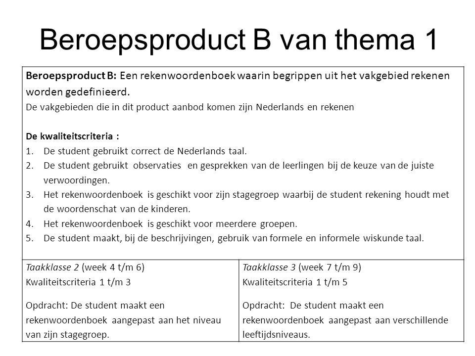 Beroepsproduct B van thema 1 Beroepsproduct B: Een rekenwoordenboek waarin begrippen uit het vakgebied rekenen worden gedefinieerd. De vakgebieden die