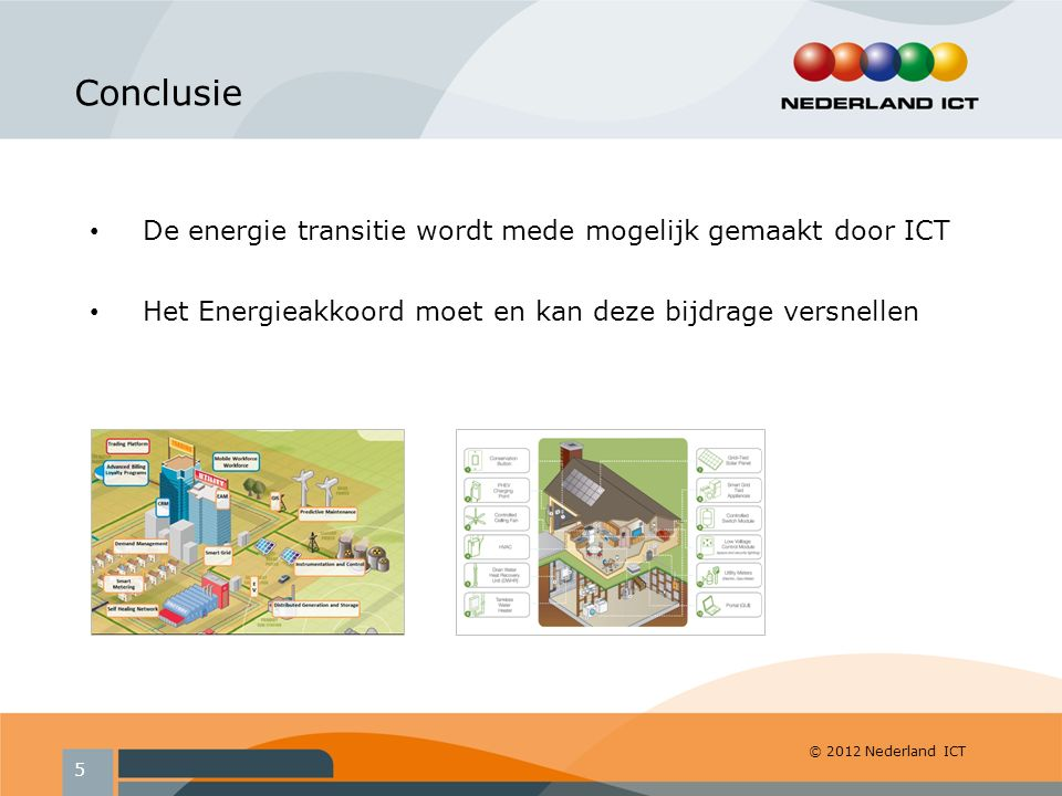 © 2012 Nederland ICT Conclusie De energie transitie wordt mede mogelijk gemaakt door ICT Het Energieakkoord moet en kan deze bijdrage versnellen 5