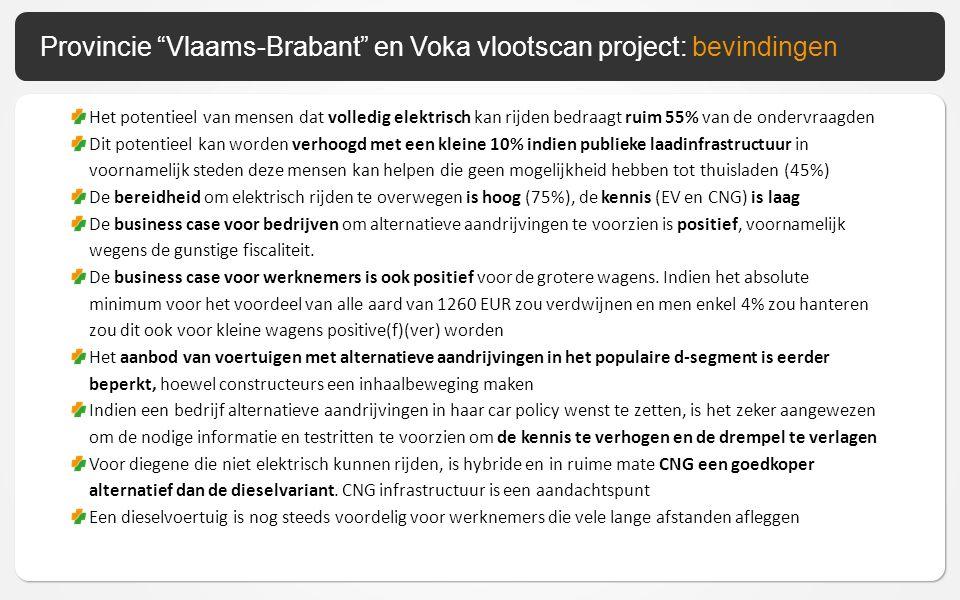 Provincie Vlaams-Brabant en Voka vlootscan project: bevindingen Het potentieel van mensen dat volledig elektrisch kan rijden bedraagt ruim 55% van de ondervraagden Dit potentieel kan worden verhoogd met een kleine 10% indien publieke laadinfrastructuur in voornamelijk steden deze mensen kan helpen die geen mogelijkheid hebben tot thuisladen (45%) De bereidheid om elektrisch rijden te overwegen is hoog (75%), de kennis (EV en CNG) is laag De business case voor bedrijven om alternatieve aandrijvingen te voorzien is positief, voornamelijk wegens de gunstige fiscaliteit.