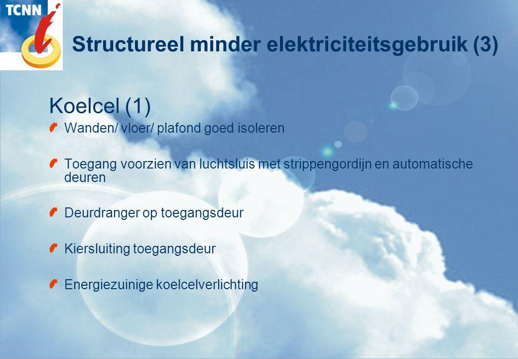 Structureel minder elektriciteitsgebruik (3) Koelcel (1) Wanden/ vloer/ plafond goed isoleren Toegang voorzien van luchtsluis met strippengordijn en automatische deuren Deurdranger op toegangsdeur Kiersluiting toegangsdeur Energiezuinige koelcelverlichting