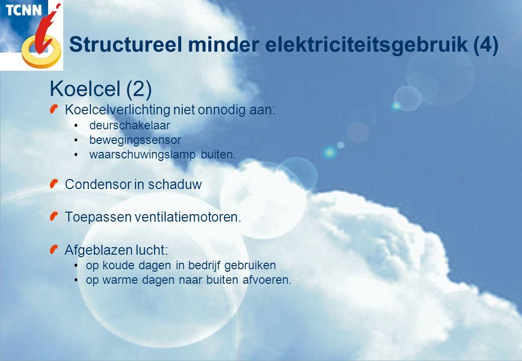 Structureel minder elektriciteitsgebruik (4) Koelcel (2) Koelcelverlichting niet onnodig aan: deurschakelaar bewegingssensor waarschuwingslamp buiten.