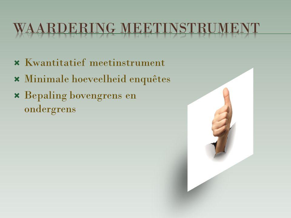  Kwantitatief meetinstrument  Minimale hoeveelheid enquêtes  Bepaling bovengrens en ondergrens