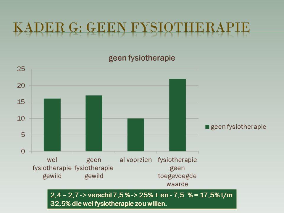 2,4 – 2,7 -> verschil 7,5 % -> 25% + en - 7,5 % = 17,5% t/m 32,5% die wel fysiotherapie zou willen.