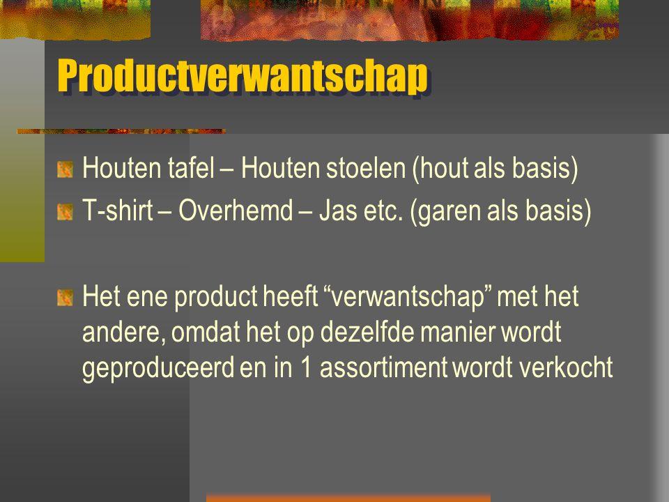 """Productverwantschap Houten tafel – Houten stoelen (hout als basis) T-shirt – Overhemd – Jas etc. (garen als basis) Het ene product heeft """"verwantschap"""