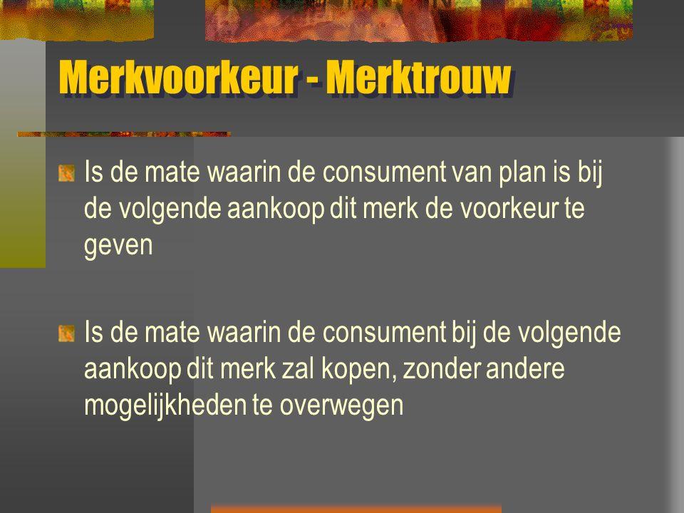 Merkvoorkeur - Merktrouw Is de mate waarin de consument van plan is bij de volgende aankoop dit merk de voorkeur te geven Is de mate waarin de consume