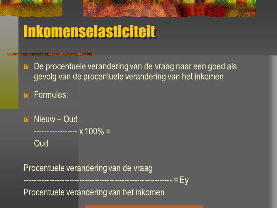 Inkomenselasticiteit De procentuele verandering van de vraag naar een goed als gevolg van de procentuele verandering van het inkomen Formules: Nieuw –