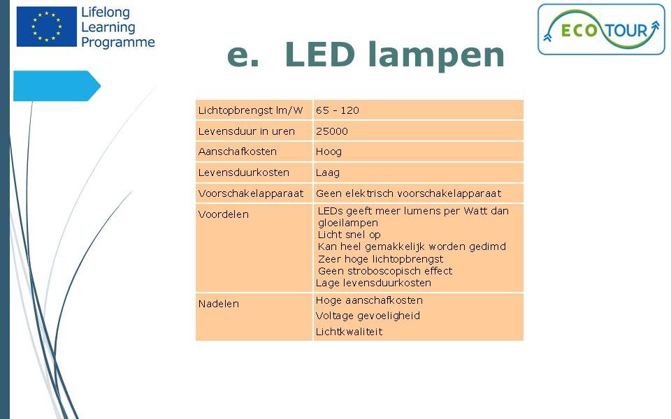 e. LED lampen 9
