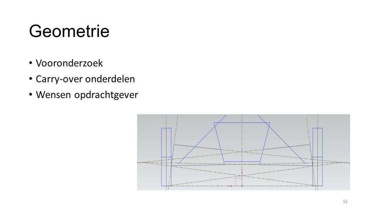 Geometrie Vooronderzoek Carry-over onderdelen Wensen opdrachtgever 12