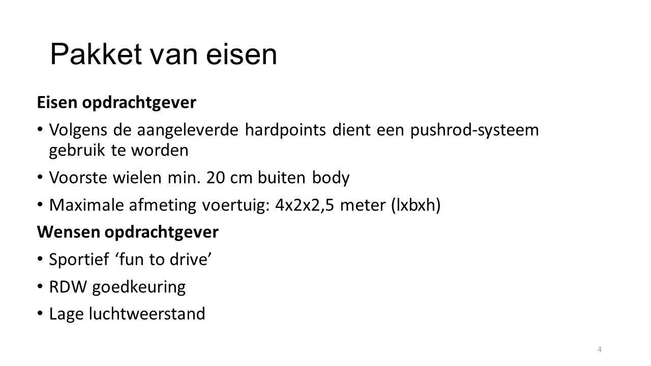 Pakket van eisen Eisen opdrachtgever Volgens de aangeleverde hardpoints dient een pushrod-systeem gebruik te worden Voorste wielen min.