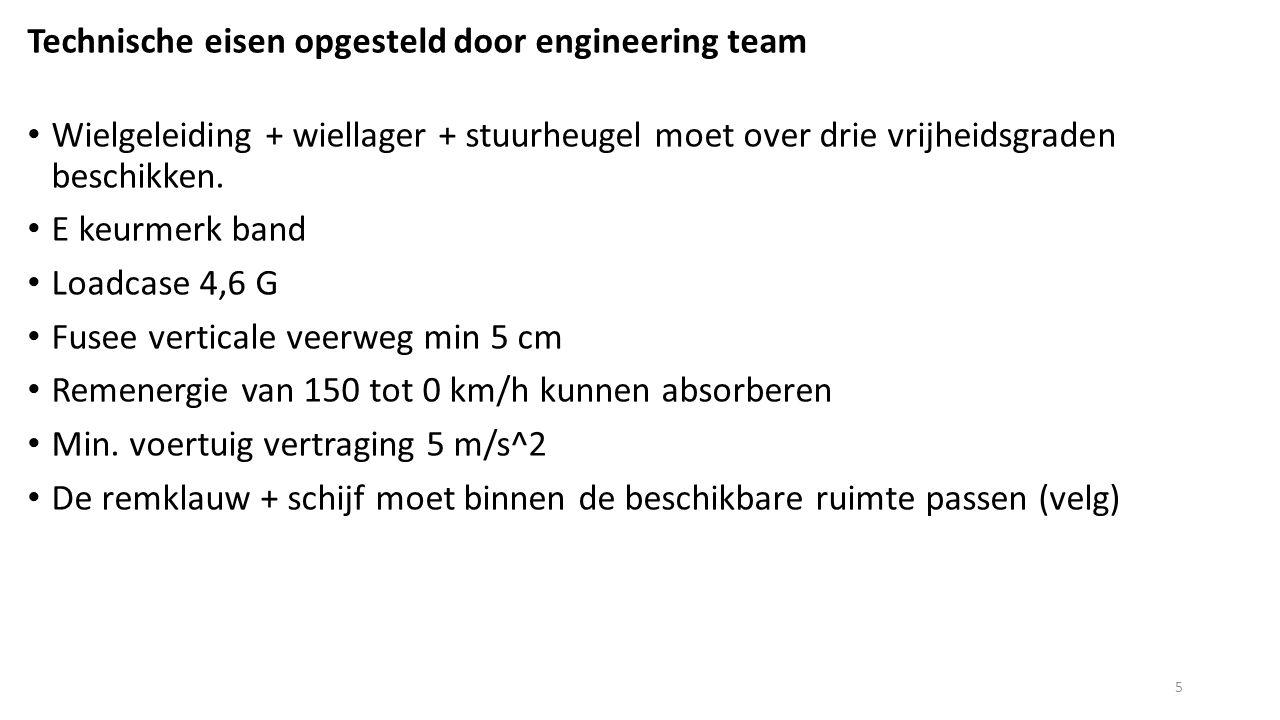 Technische eisen opgesteld door engineering team Wielgeleiding + wiellager + stuurheugel moet over drie vrijheidsgraden beschikken.