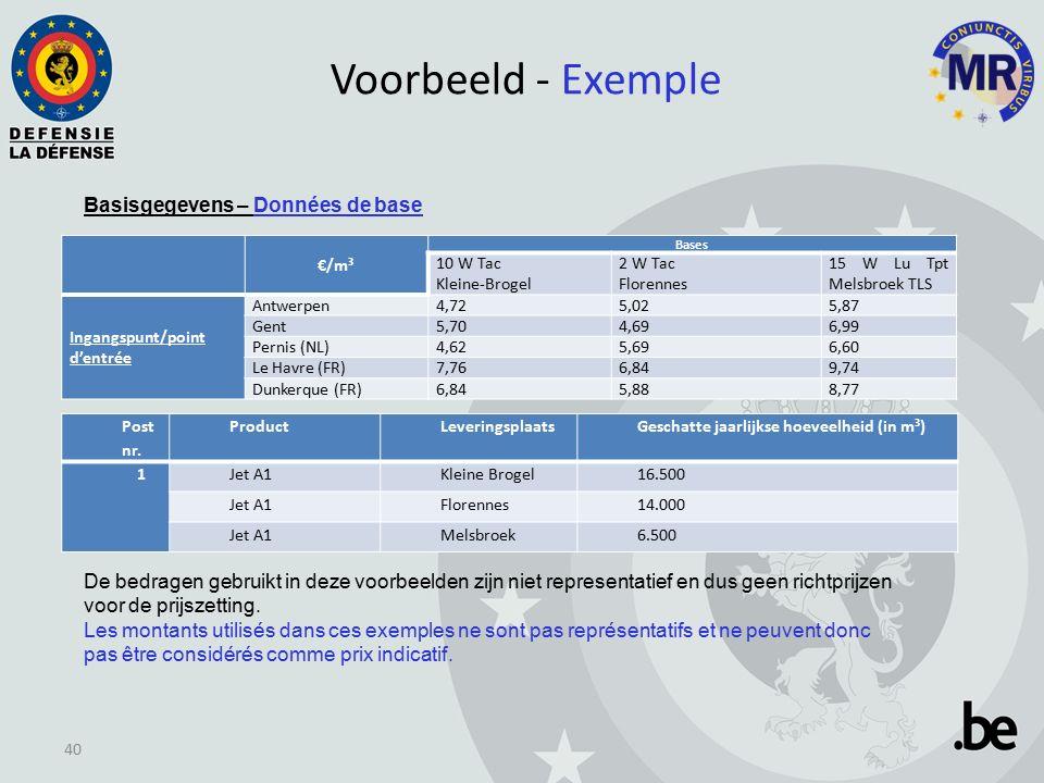 €/m³ Bases 10 W Tac Kleine-Brogel 2 W Tac Florennes 15 W Lu Tpt Melsbroek TLS Ingangspunt/point d'entrée Antwerpen4,725,025,87 Gent5,704,696,99 Pernis (NL)4,625,696,60 Le Havre (FR)7,766,849,74 Dunkerque (FR)6,845,888,77 Voorbeeld - Exemple Post nr.