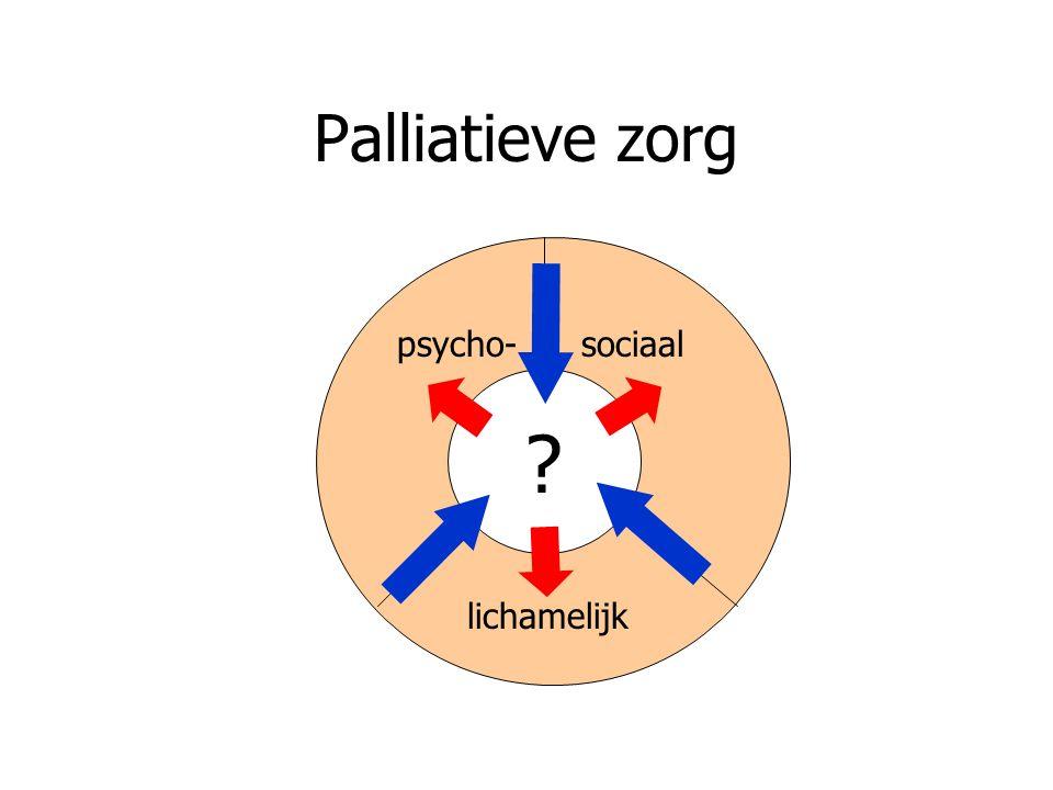 Palliatieve zorg lichamelijk sociaalpsycho-