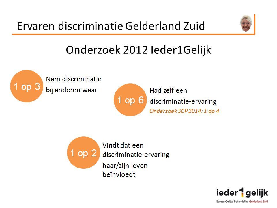Ervaren discriminatie Gelderland Zuid Onderzoek 2012 Ieder1Gelijk