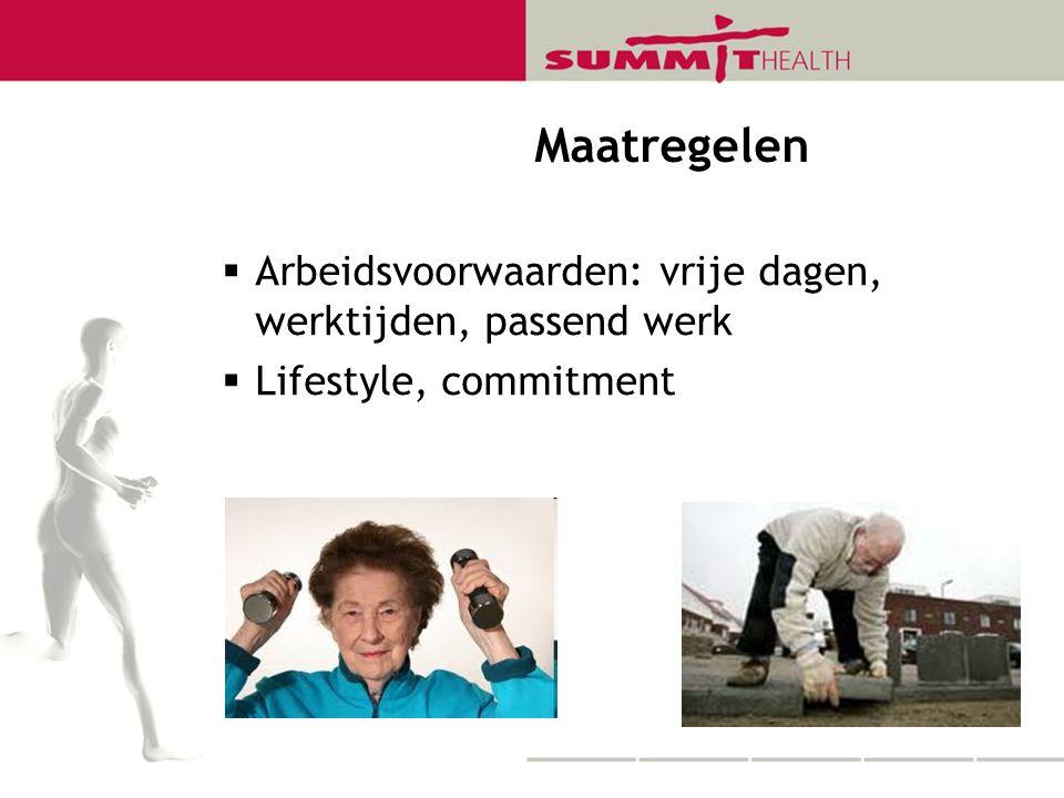 Maatregelen  Arbeidsvoorwaarden: vrije dagen, werktijden, passend werk  Lifestyle, commitment