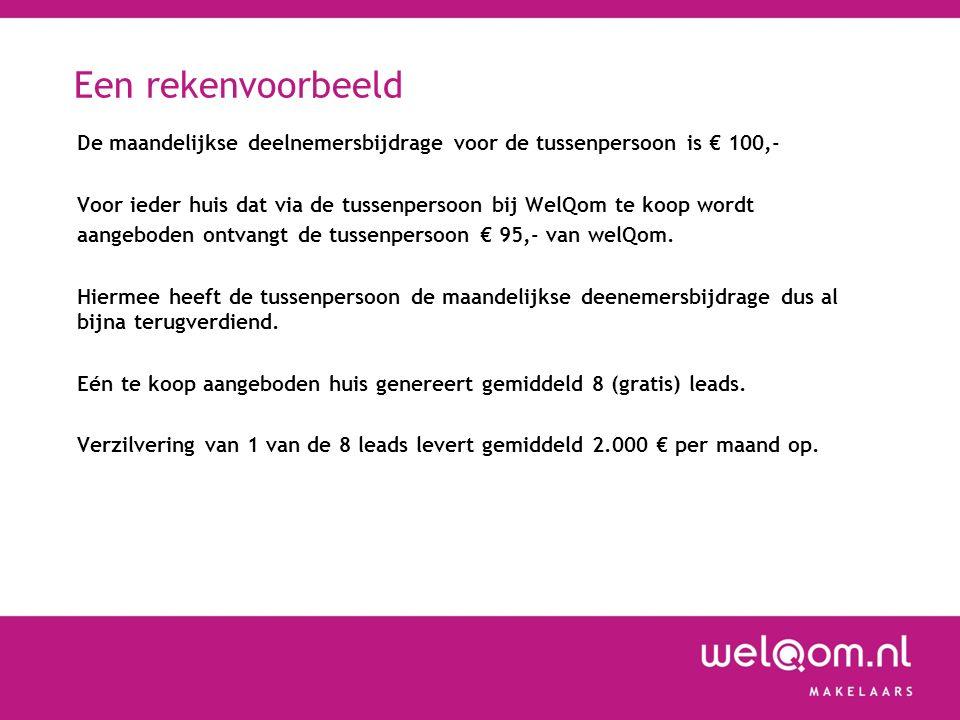 Een rekenvoorbeeld De maandelijkse deelnemersbijdrage voor de tussenpersoon is € 100,- Voor ieder huis dat via de tussenpersoon bij WelQom te koop wordt aangeboden ontvangt de tussenpersoon € 95,- van welQom.