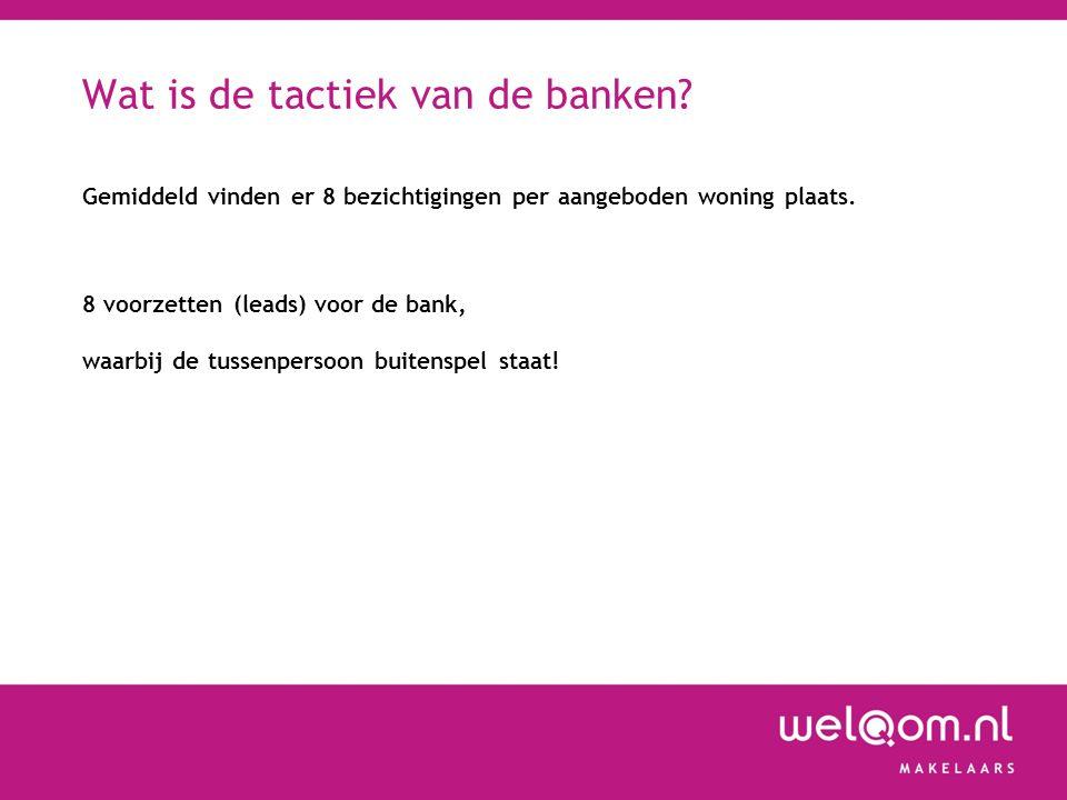 Wat is de tactiek van de banken. Gemiddeld vinden er 8 bezichtigingen per aangeboden woning plaats.