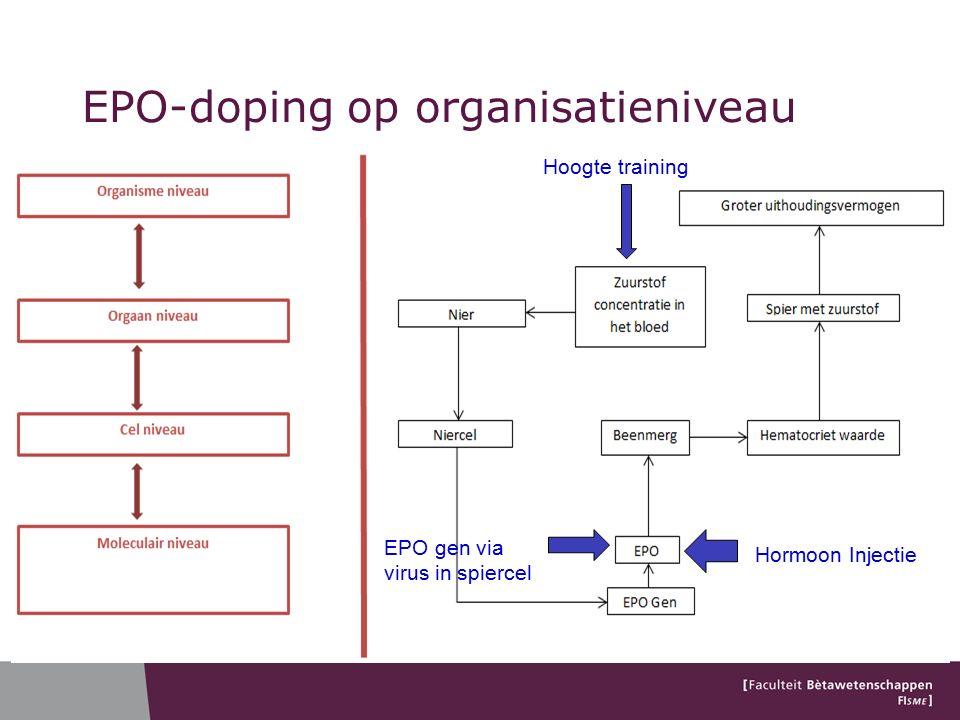 EPO-doping op organisatieniveau Hoogte training Hormoon Injectie EPO gen via virus in spiercel