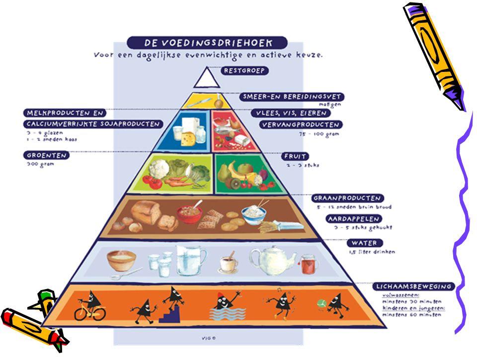 Nog enkele gezondheidstips Uit: '123, aan tafel' www.123aantafel.be