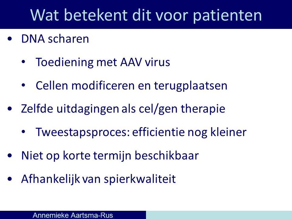 Wat betekent dit voor patienten Annemieke Aartsma-Rus DNA scharen Toediening met AAV virus Cellen modificeren en terugplaatsen Zelfde uitdagingen als cel/gen therapie Tweestapsproces: efficientie nog kleiner Niet op korte termijn beschikbaar Afhankelijk van spierkwaliteit