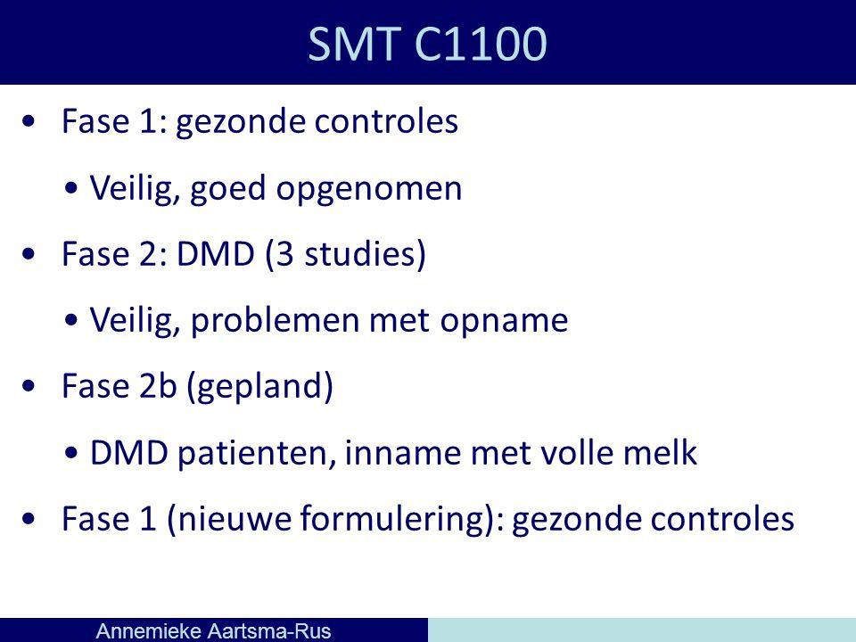 SMT C1100 Annemieke Aartsma-Rus Fase 1: gezonde controles Veilig, goed opgenomen Fase 2: DMD (3 studies) Veilig, problemen met opname Fase 2b (gepland) DMD patienten, inname met volle melk Fase 1 (nieuwe formulering): gezonde controles