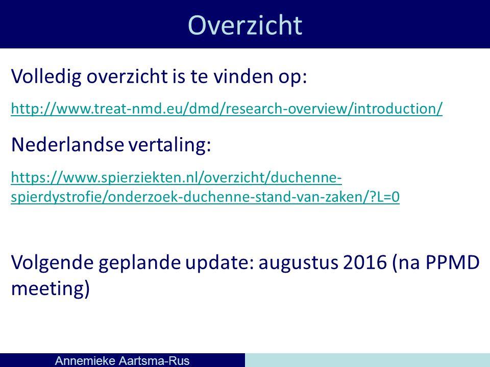 Overzicht Annemieke Aartsma-Rus Volledig overzicht is te vinden op: http://www.treat-nmd.eu/dmd/research-overview/introduction/ Nederlandse vertaling: https://www.spierziekten.nl/overzicht/duchenne- spierdystrofie/onderzoek-duchenne-stand-van-zaken/ L=0 Volgende geplande update: augustus 2016 (na PPMD meeting)
