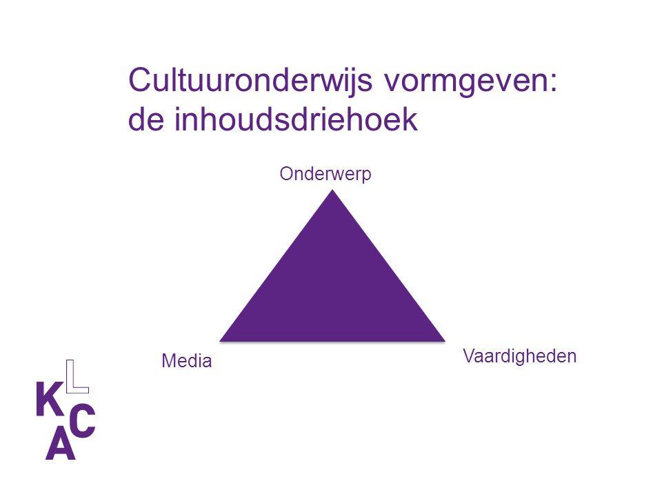 Cultuuronderwijs vormgeven: de inhoudsdriehoek Media Vaardigheden Onderwerp