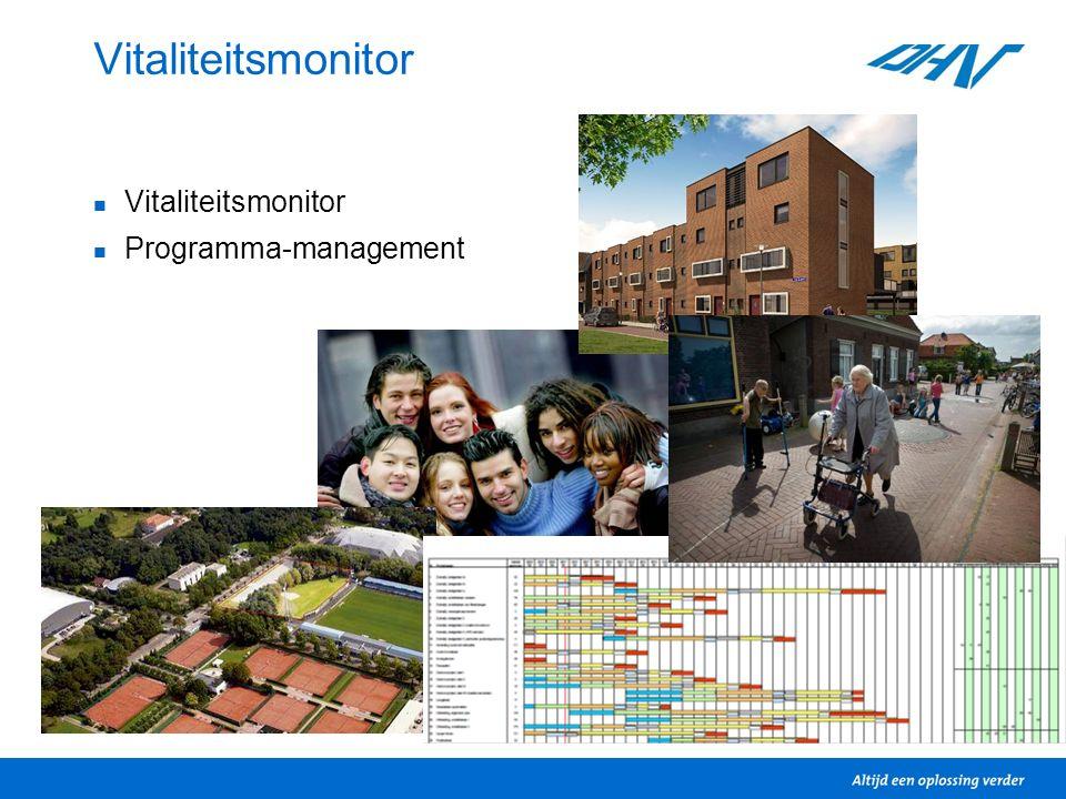Vitaliteitsmonitor Programma-management