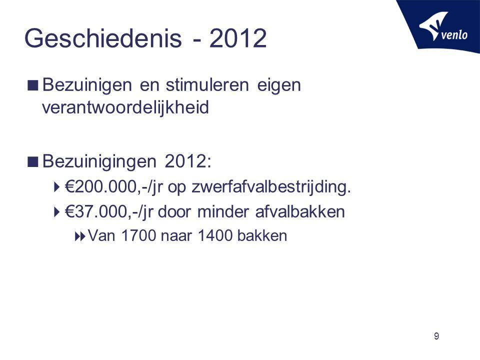 Geschiedenis - 2012  Gemeente beheert via reclassering en Care+ centra, doorgaande wegen en stationsomgevingen.
