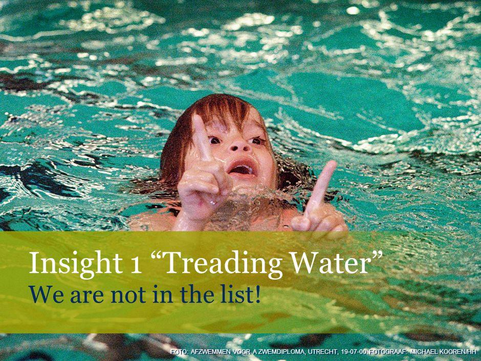 """FOTO: AFZWEMMEN VOOR A ZWEMDIPLOMA, UTRECHT, 19-07-00. FOTOGRAAF: MICHAEL KOOREN/HH We are not in the list! Insight 1 """"Treading Water"""""""