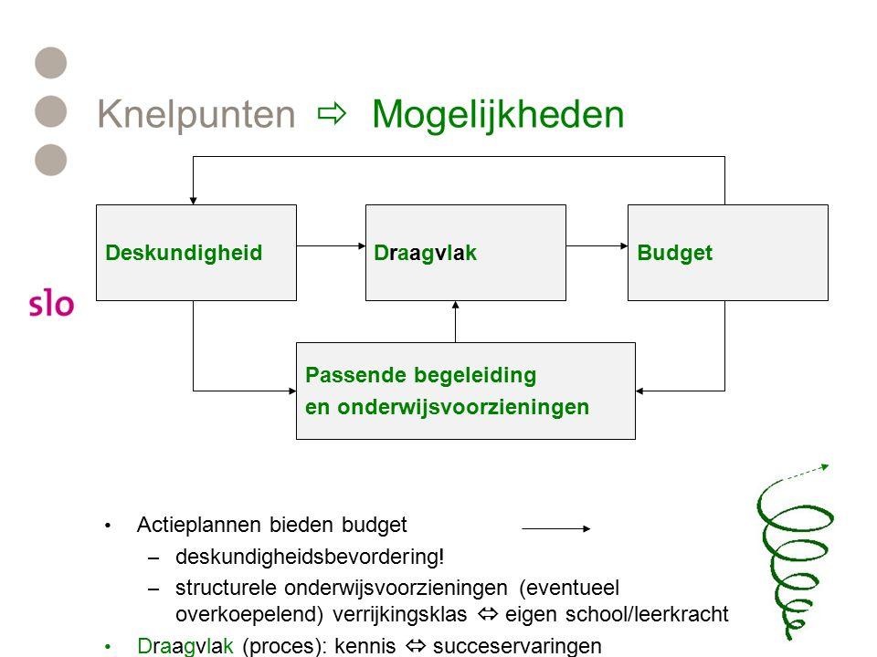 DeskundigheidDraagvlakDraagvlakBudget Passende begeleiding en onderwijsvoorzieningen Knelpunten  Mogelijkheden Actieplannen bieden budget – deskundigheidsbevordering.