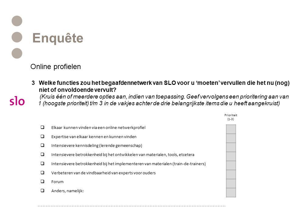 Enquête Online profielen 3Welke functies zou het begaafdennetwerk van SLO voor u 'moeten' vervullen die het nu (nog) niet of onvoldoende vervult.