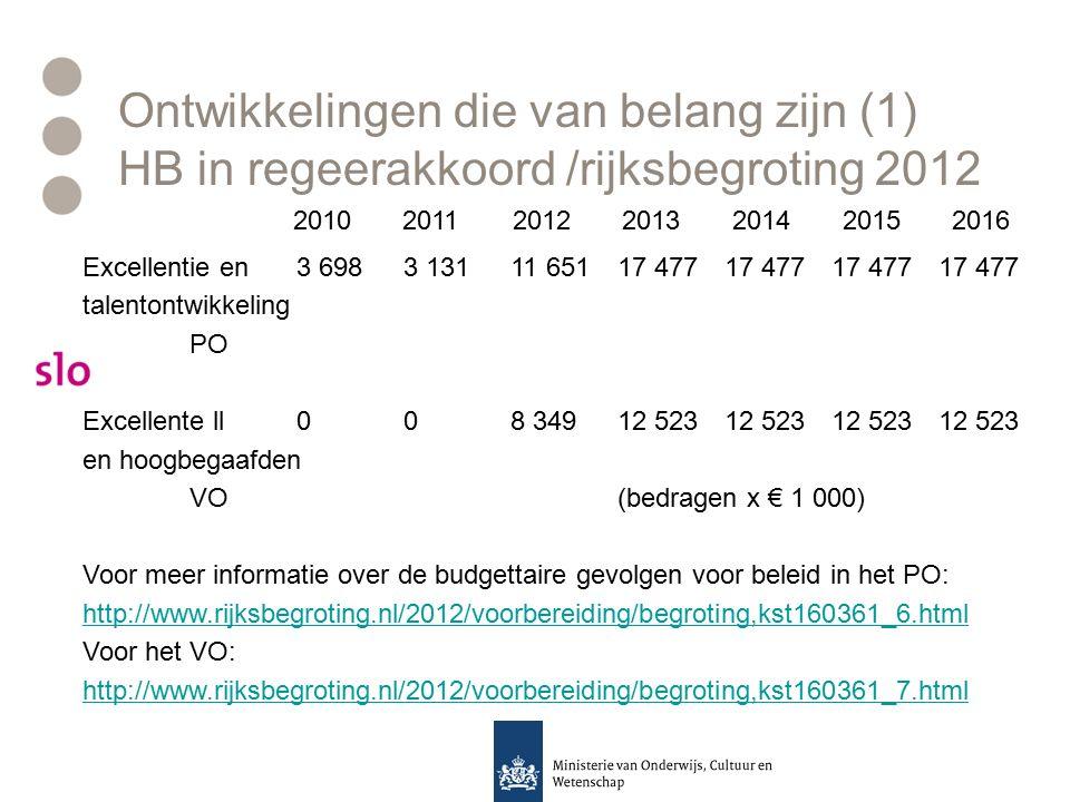 Excellentie en 3 6983 13111 65117 47717 47717 47717 477 talentontwikkeling PO Excellente ll 008 34912 52312 52312 52312 523 en hoogbegaafden VO (bedragen x € 1 000) Voor meer informatie over de budgettaire gevolgen voor beleid in het PO: http://www.rijksbegroting.nl/2012/voorbereiding/begroting,kst160361_6.html Voor het VO: http://www.rijksbegroting.nl/2012/voorbereiding/begroting,kst160361_7.html Ontwikkelingen die van belang zijn (1) HB in regeerakkoord /rijksbegroting 2012 2010201120122013201420152016