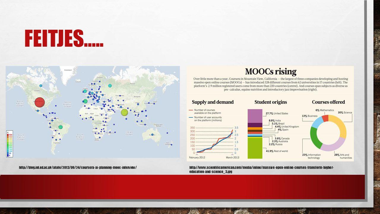 FEITJES (2) ZELFGESTUURD LEREN MOOC- MEETUPS http://www.learningwaves.unisg.ch/wp-content/uploads/2013/03/MOOC-Studenten.jpghttp://ictoblog.nl/files/Computing_for_Data_Analysis.png