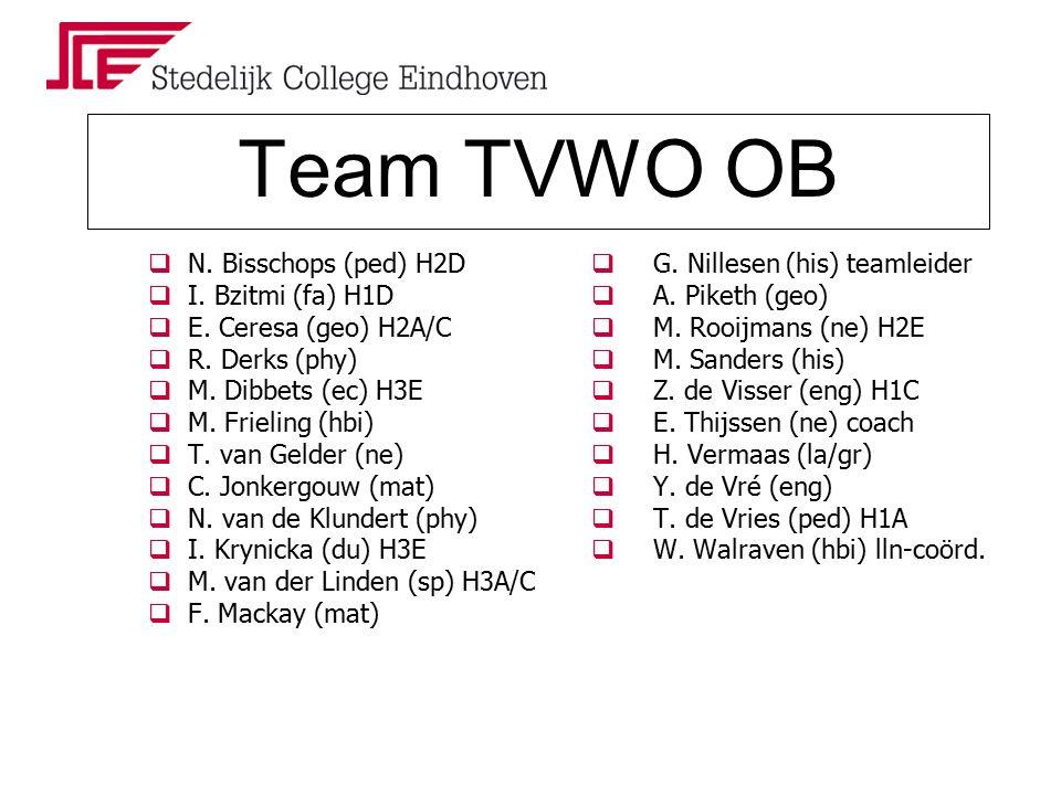 Team TVWO OB  N. Bisschops (ped) H2D  I. Bzitmi (fa) H1D  E.