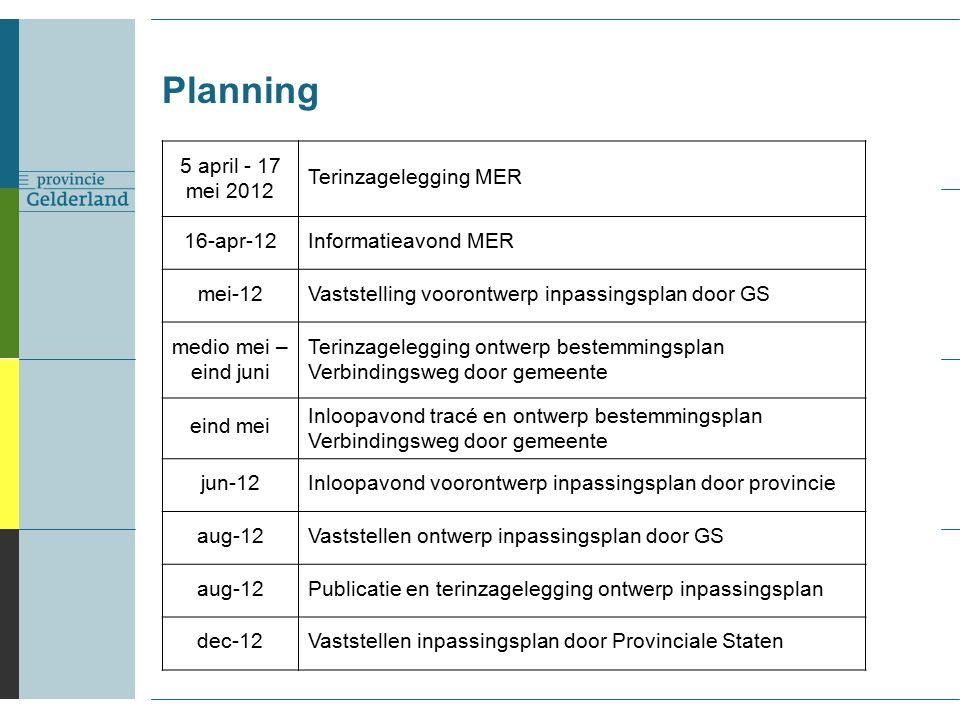 Planning 5 april - 17 mei 2012 Terinzagelegging MER 16-apr-12Informatieavond MER mei-12Vaststelling voorontwerp inpassingsplan door GS medio mei – ein